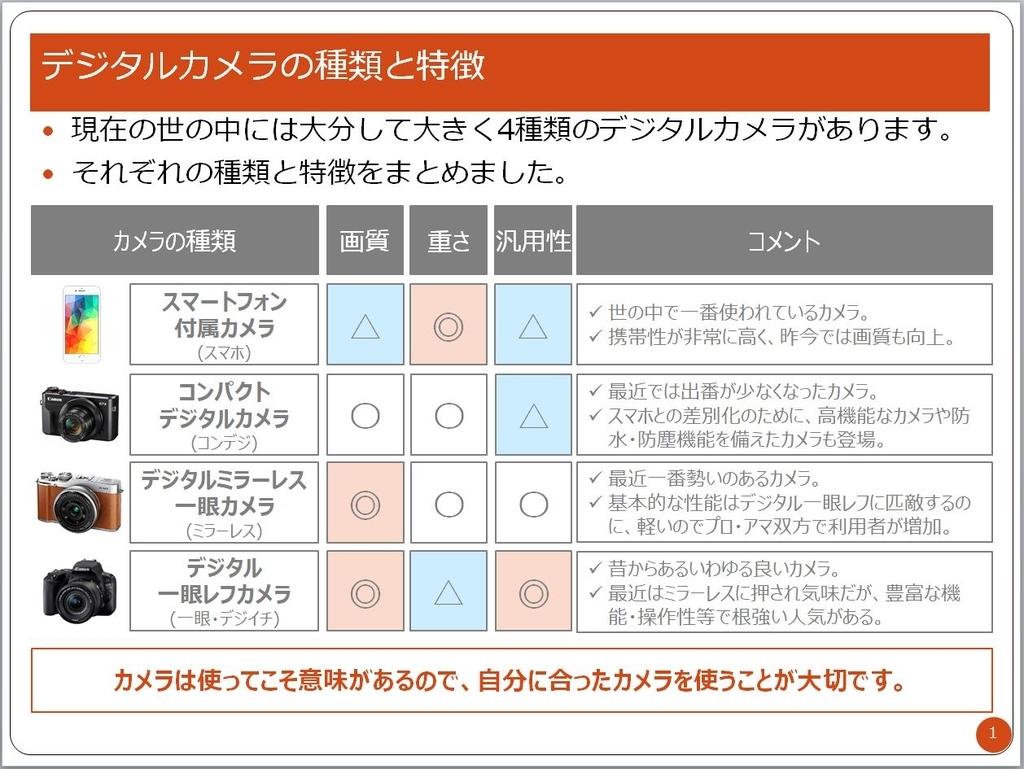 f:id:dewahisashi:20181230183232j:plain