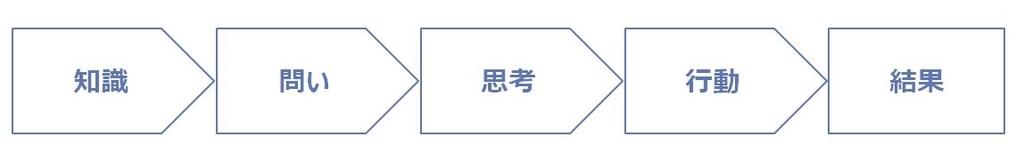 f:id:dewahisashi:20190218153835j:plain