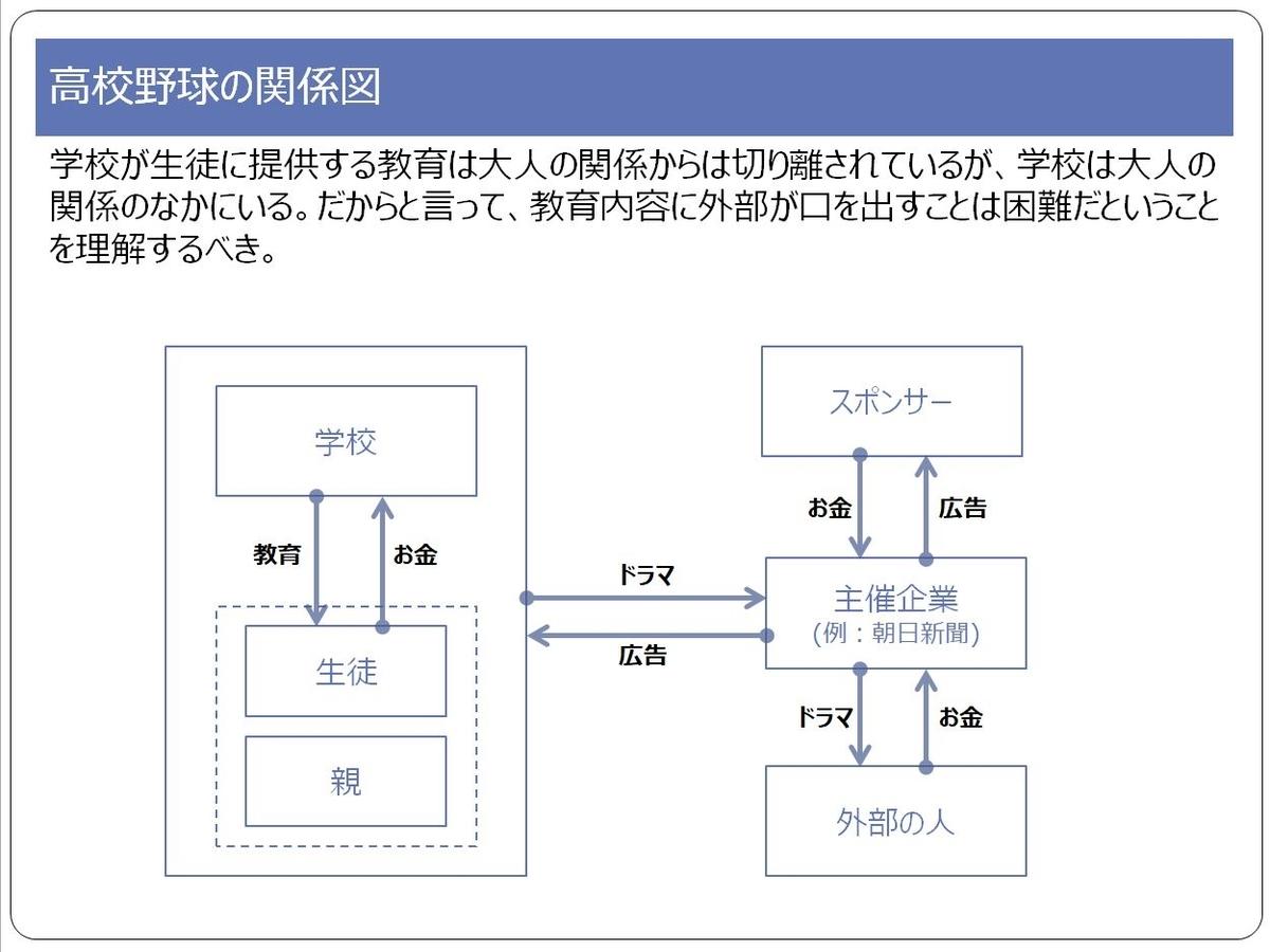 f:id:dewahisashi:20190826181958j:plain