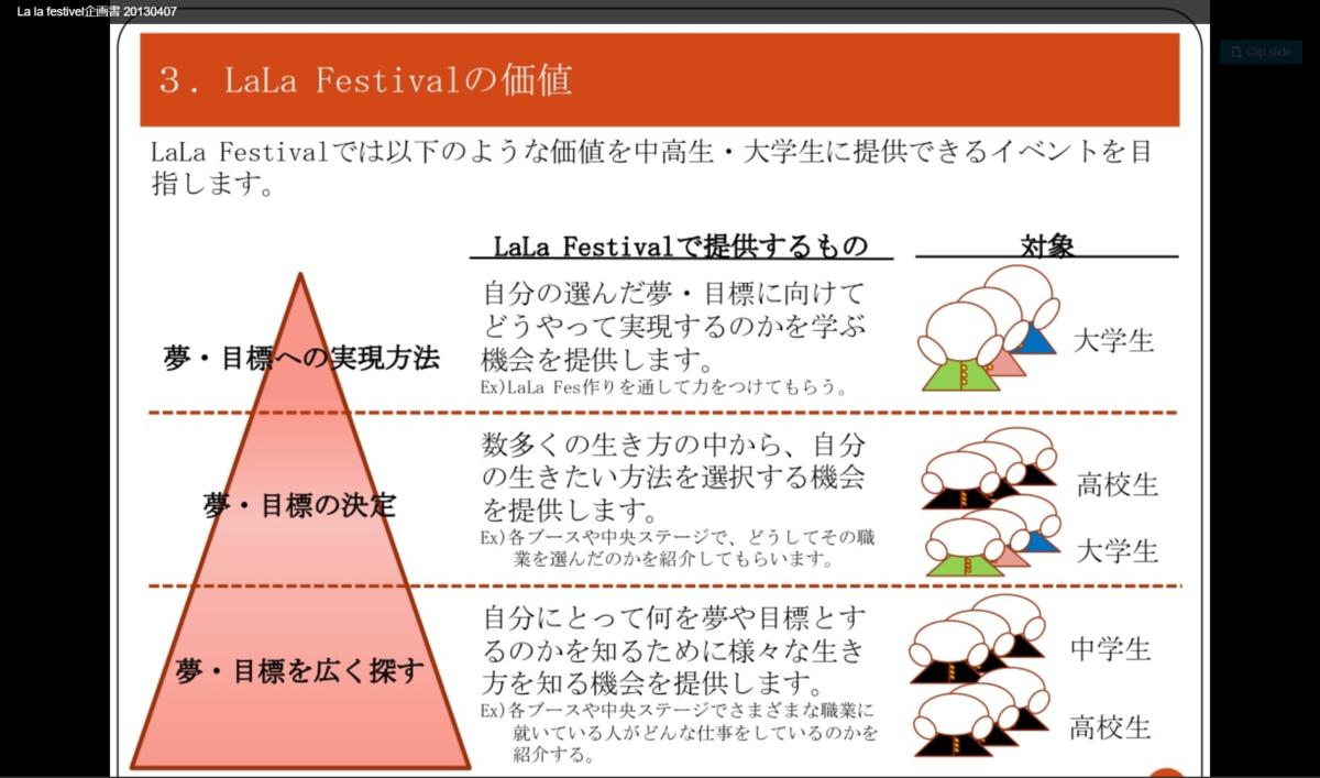f:id:dewahisashi:20200510202301p:plain