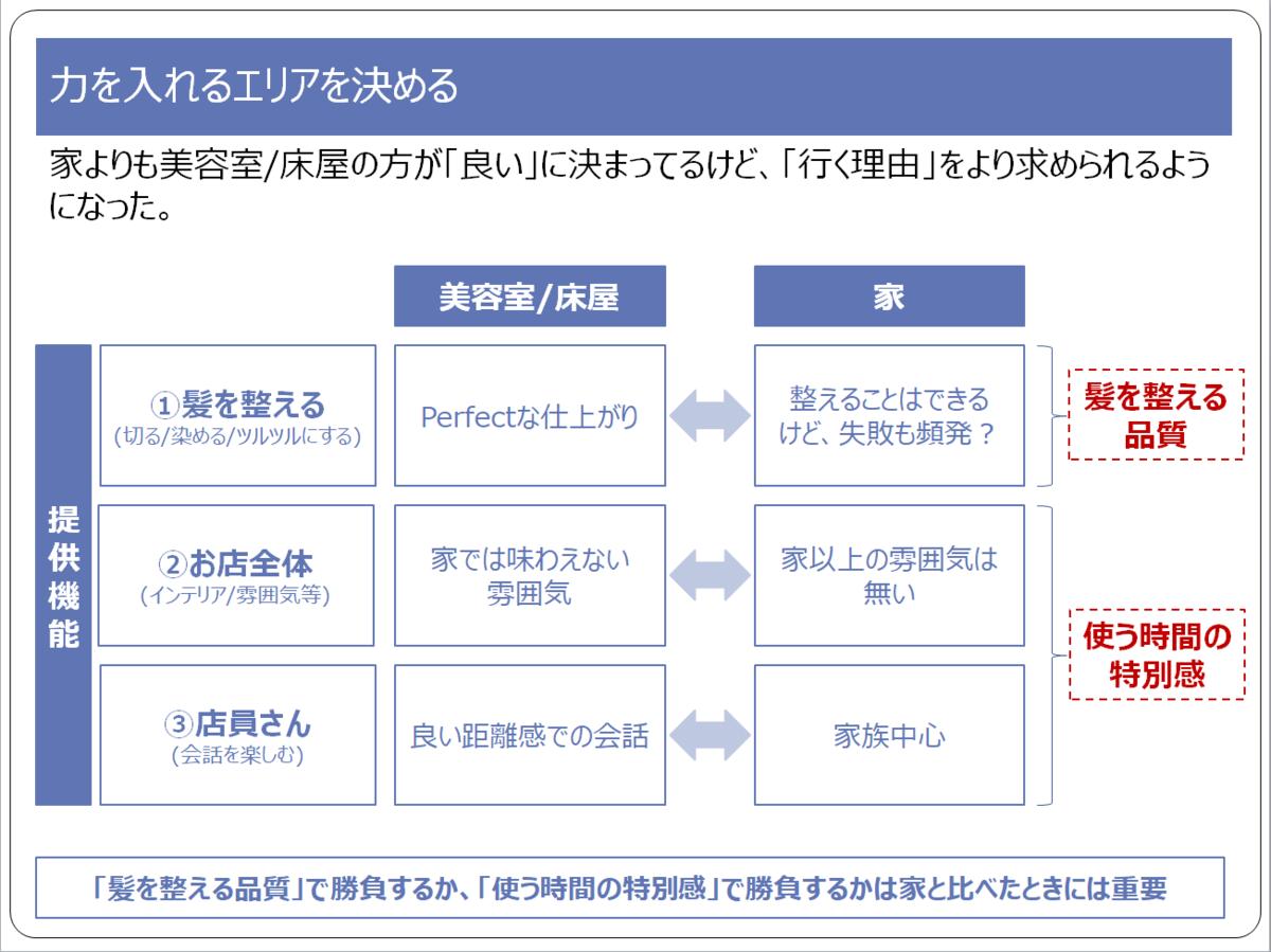 f:id:dewahisashi:20200531204830p:plain