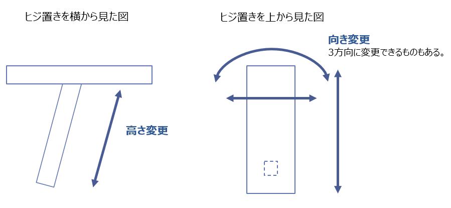 f:id:dewahisashi:20200921231608p:plain