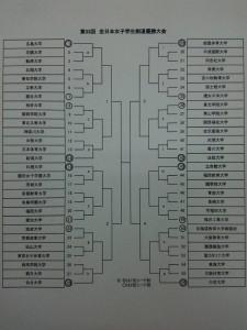 剣道大会トーナメント