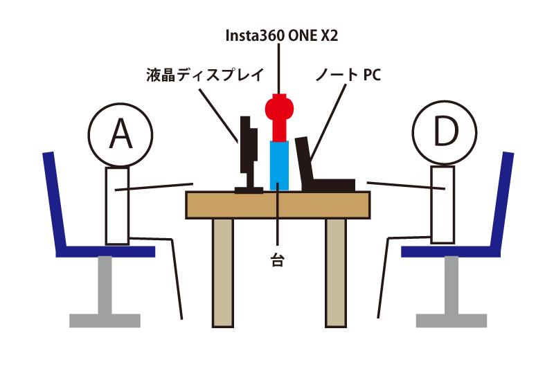 f:id:dfm92431:20210115212439p:plain