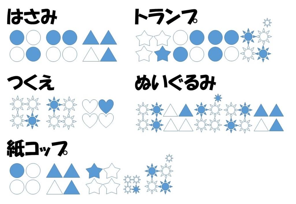f:id:dg-daiyo:20170704223907j:plain