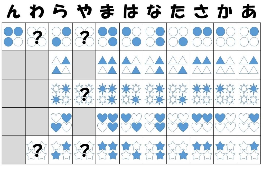 f:id:dg-daiyo:20170706143650j:plain
