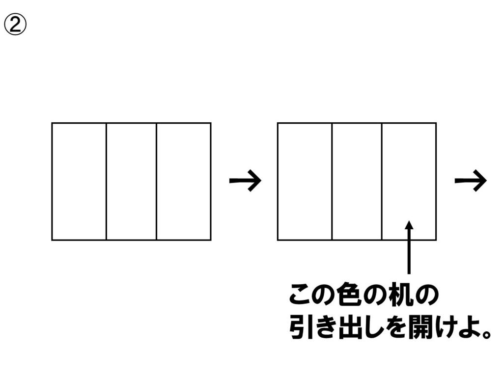 f:id:dg-daiyo:20170707051507j:plain