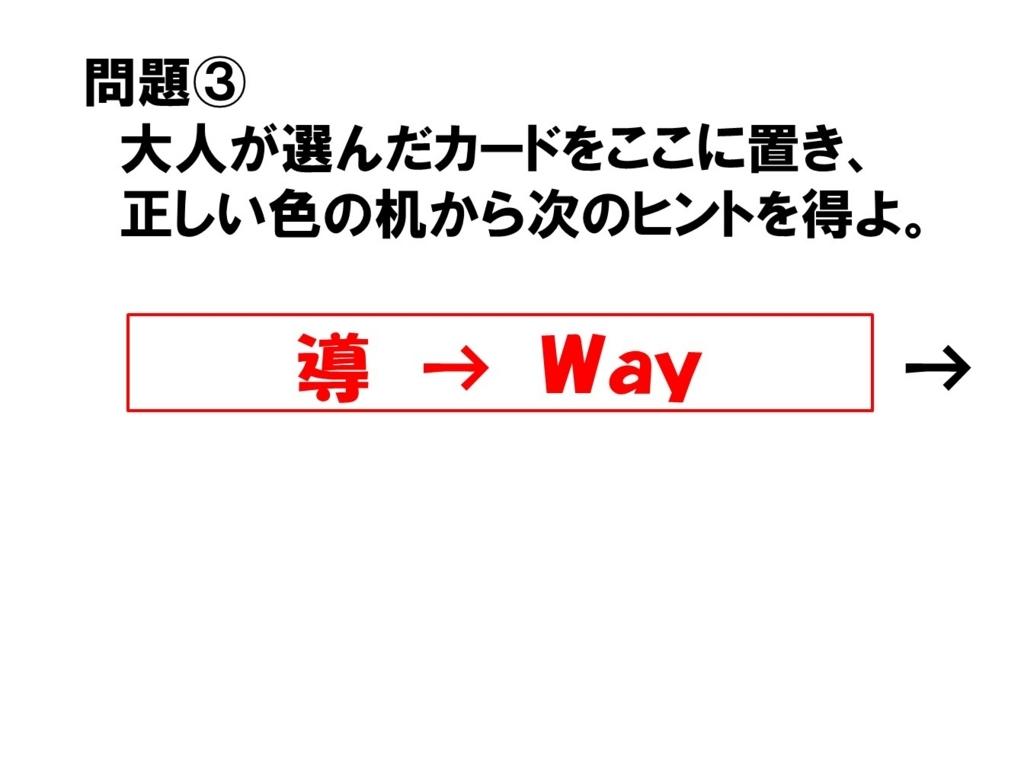 f:id:dg-daiyo:20170711190604j:plain