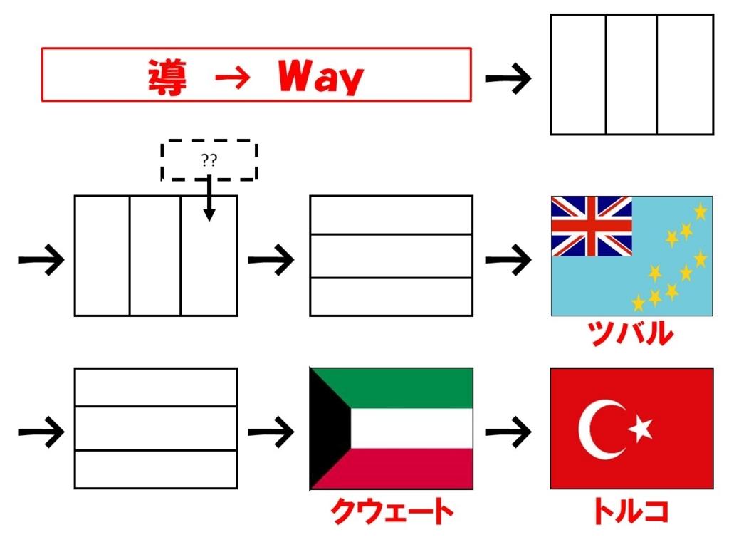 f:id:dg-daiyo:20170711192321j:plain
