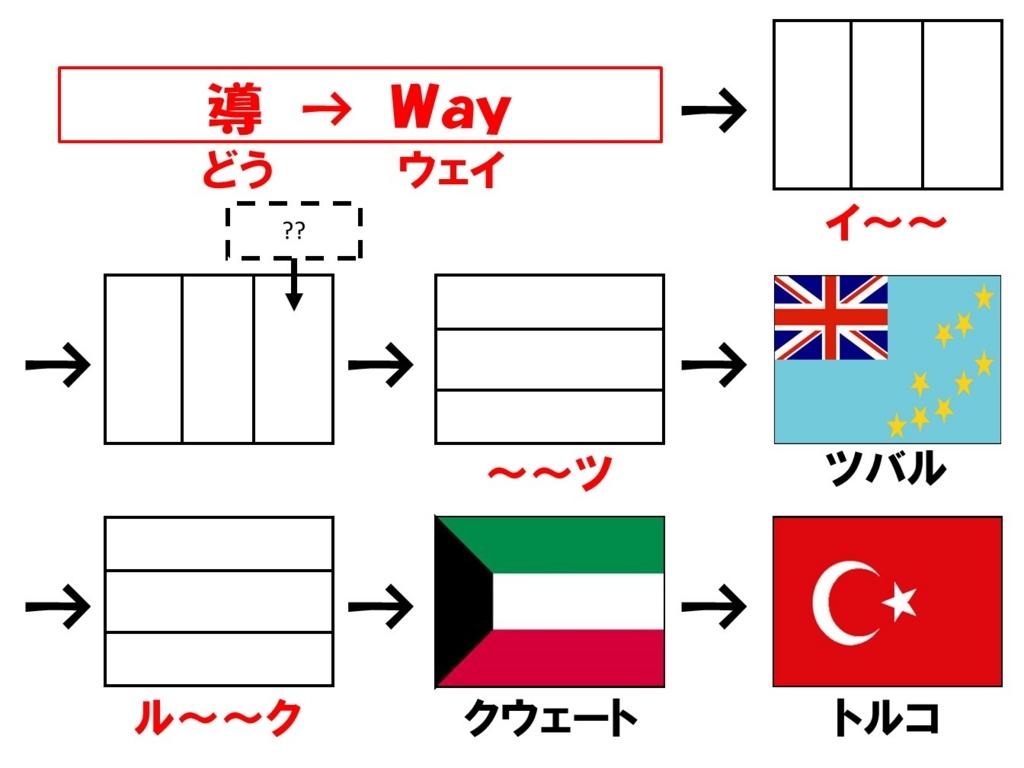 f:id:dg-daiyo:20170711194354j:plain