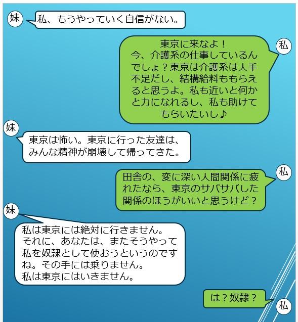 f:id:dg-daiyo:20171213122736j:plain