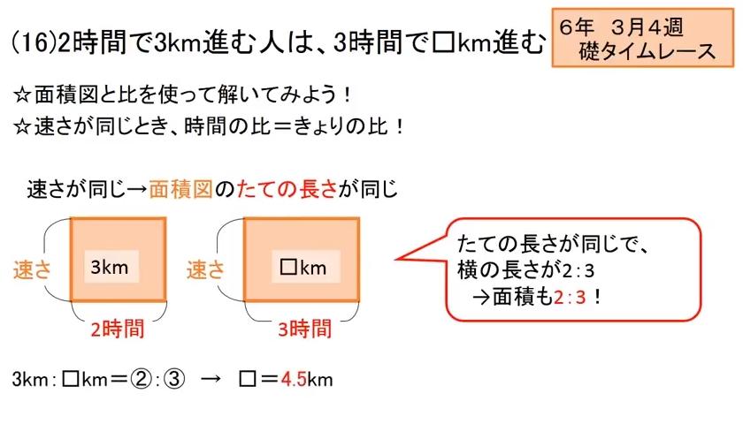 f:id:dg-daiyo:20180322204749j:plain
