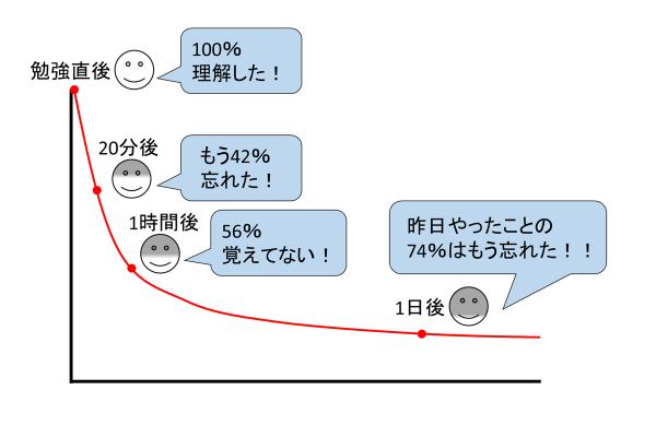 f:id:dg-daiyo:20180405190957j:plain