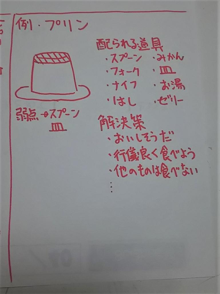 f:id:dg-daiyo:20180607230452j:plain