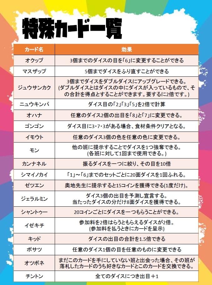 f:id:dg-daiyo:20180704084057j:plain