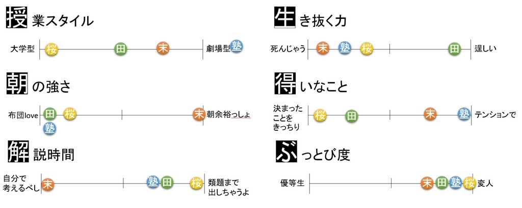f:id:dg-daiyo:20180926092012j:plain