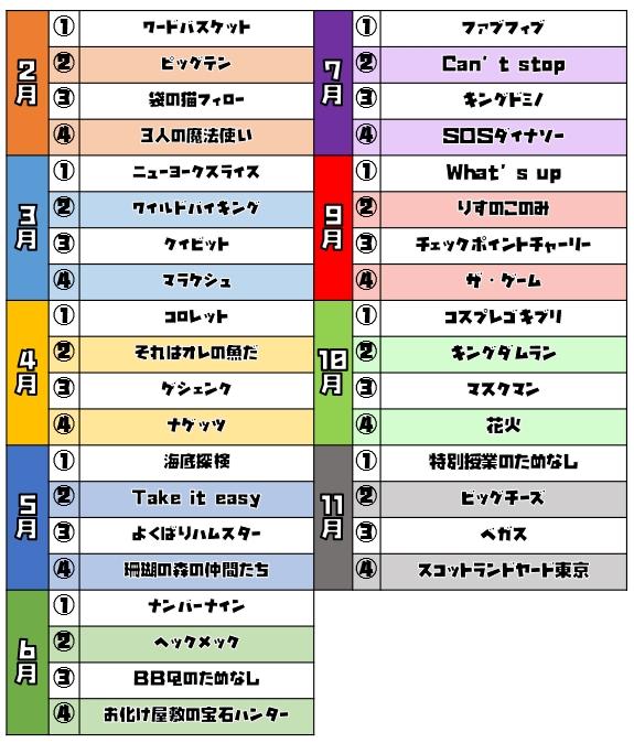 f:id:dg-daiyo:20181130100746j:plain