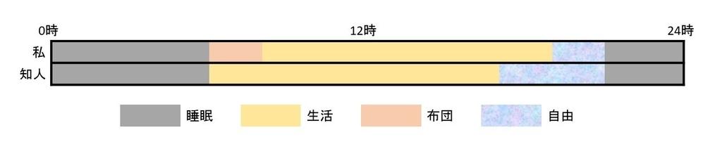 f:id:dg-daiyo:20181214083853j:plain