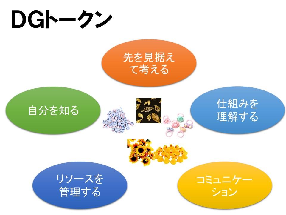 f:id:dg-daiyo:20190602213711j:plain
