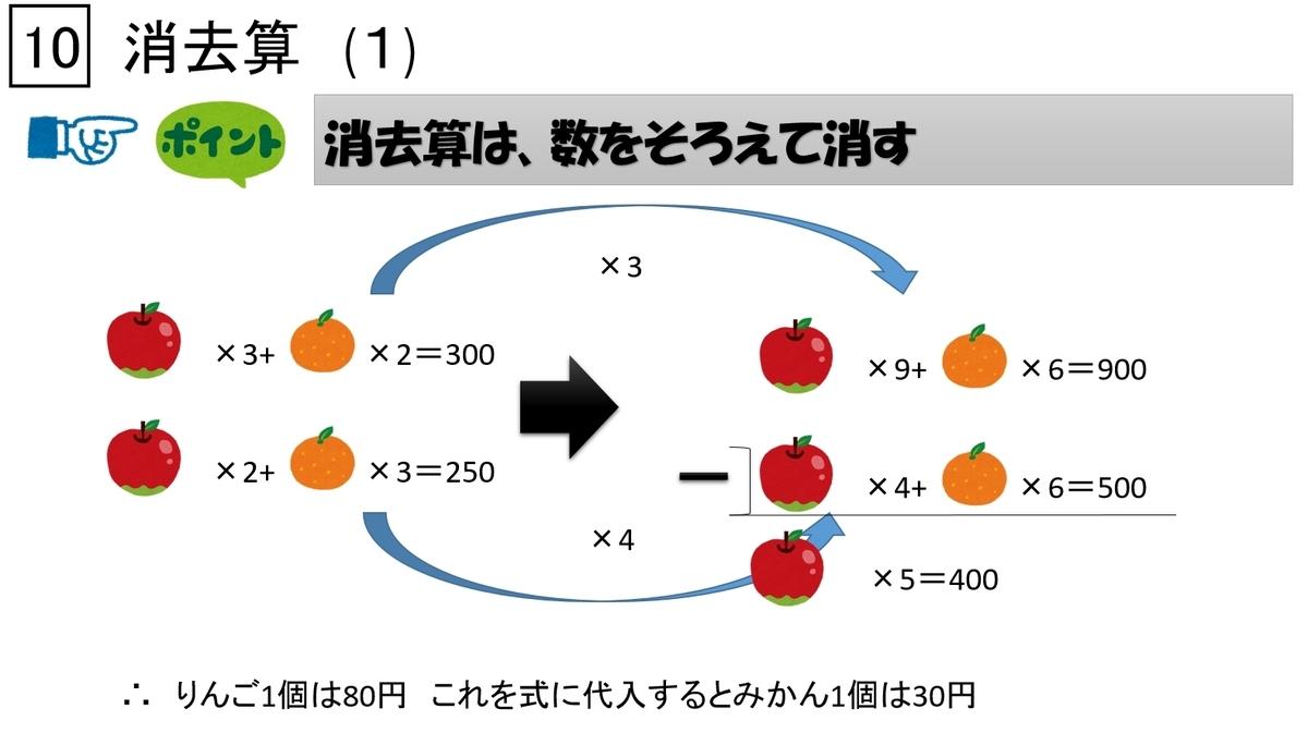 f:id:dg-daiyo:20190922141549j:plain