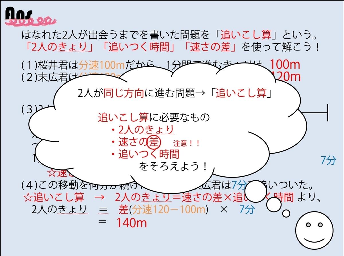 f:id:dg-daiyo:20200416201224j:plain
