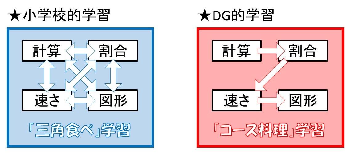f:id:dg-daiyo:20200512081602j:plain