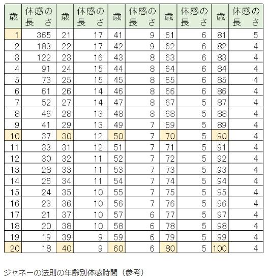f:id:dg-daiyo:20200515233458p:plain