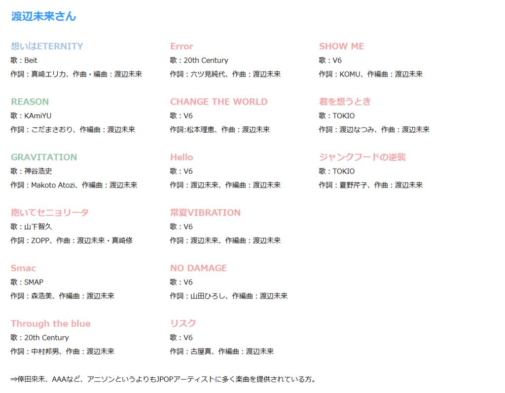 f:id:dgs-hiroshi:20180707203049p:plain