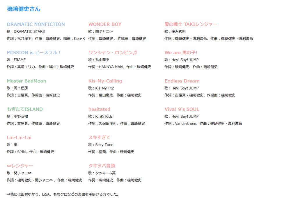 f:id:dgs-hiroshi:20180707203820p:plain
