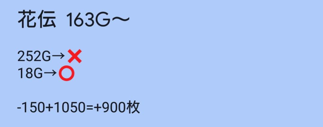 f:id:dhaepatatsuya:20200316154826j:plain
