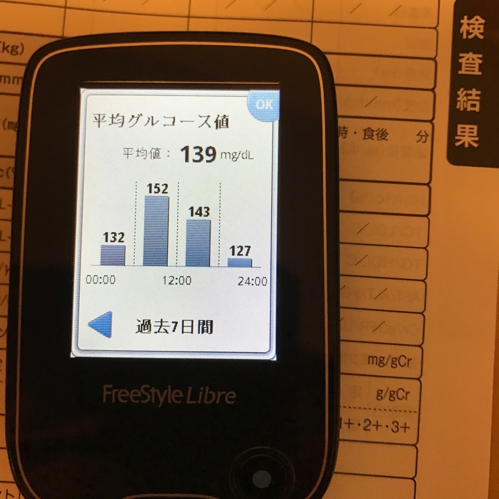 f:id:diabetesian:20170821093548j:plain