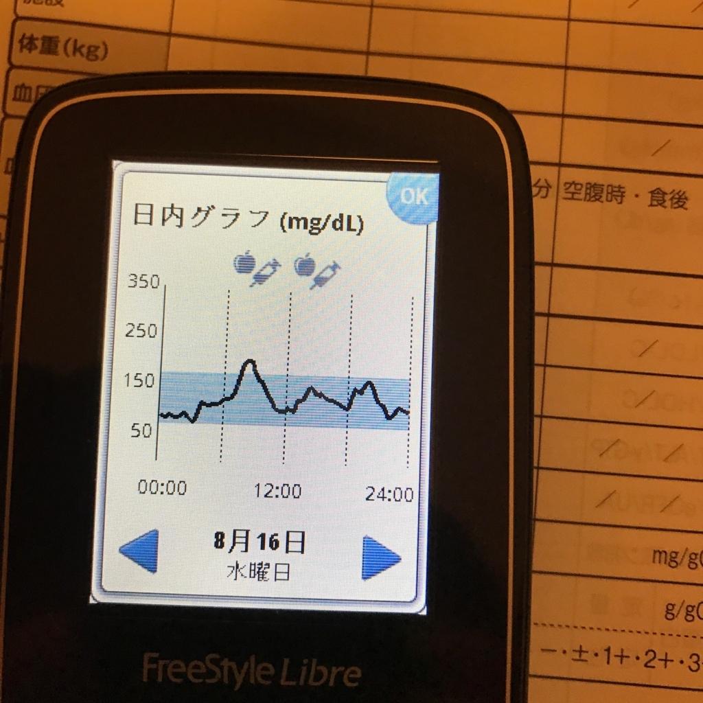 f:id:diabetesian:20170821093604j:plain