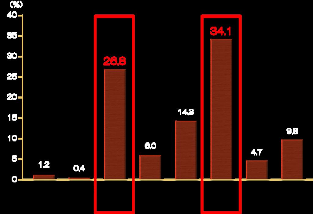 f:id:diabetesian:20180114223500p:plain