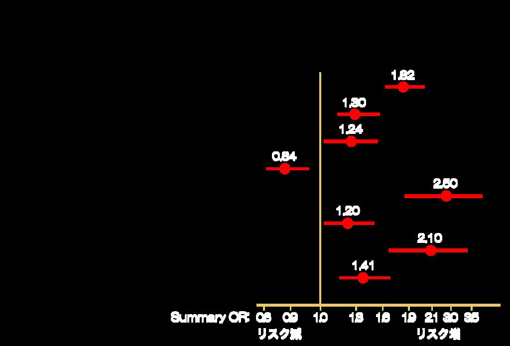 f:id:diabetesian:20180114224826p:plain