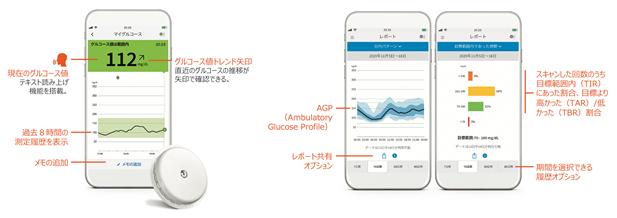 f:id:diabetesian:20210908070052p:plain