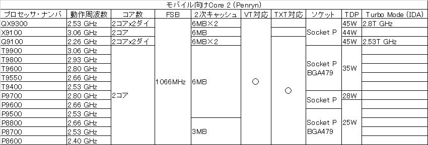 f:id:diarykun:20151118020836p:plain