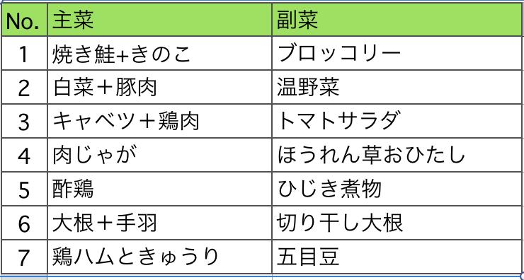 f:id:diet-19kg:20190316140117p:plain