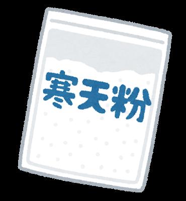f:id:diet-hatsumo:20181212021901p:plain