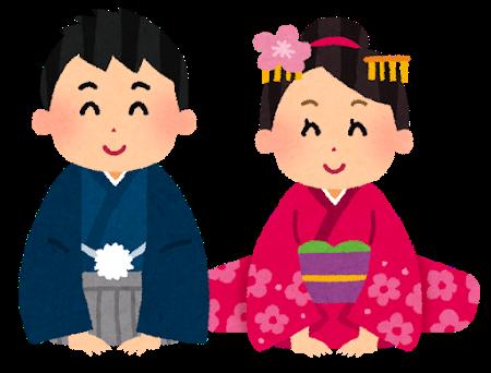 f:id:diet-hatsumo:20200110001031p:plain
