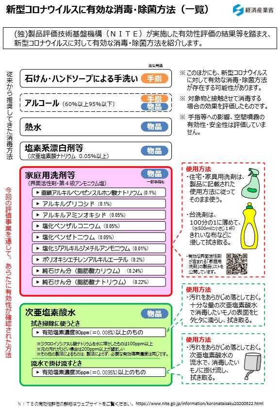 f:id:diet-hatsumo:20200627235454p:plain