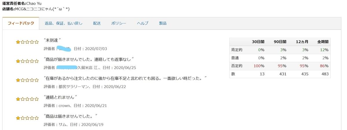 f:id:diet-hatsumo:20200706013221j:plain
