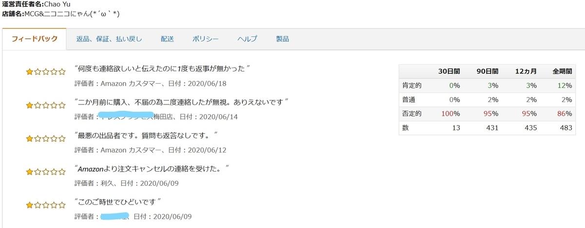 f:id:diet-hatsumo:20200706013235j:plain