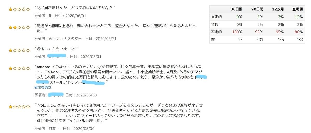 f:id:diet-hatsumo:20200706013248j:plain