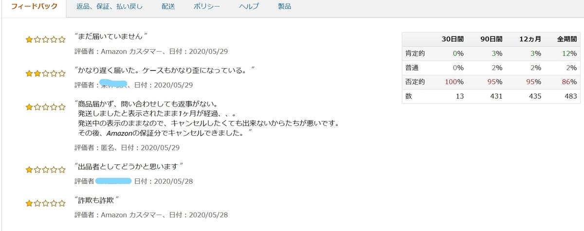 f:id:diet-hatsumo:20200706013258j:plain