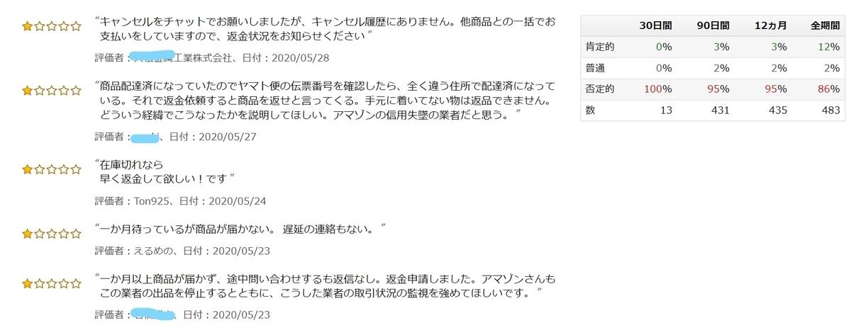 f:id:diet-hatsumo:20200706013311j:plain