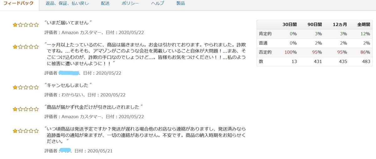 f:id:diet-hatsumo:20200706013322j:plain
