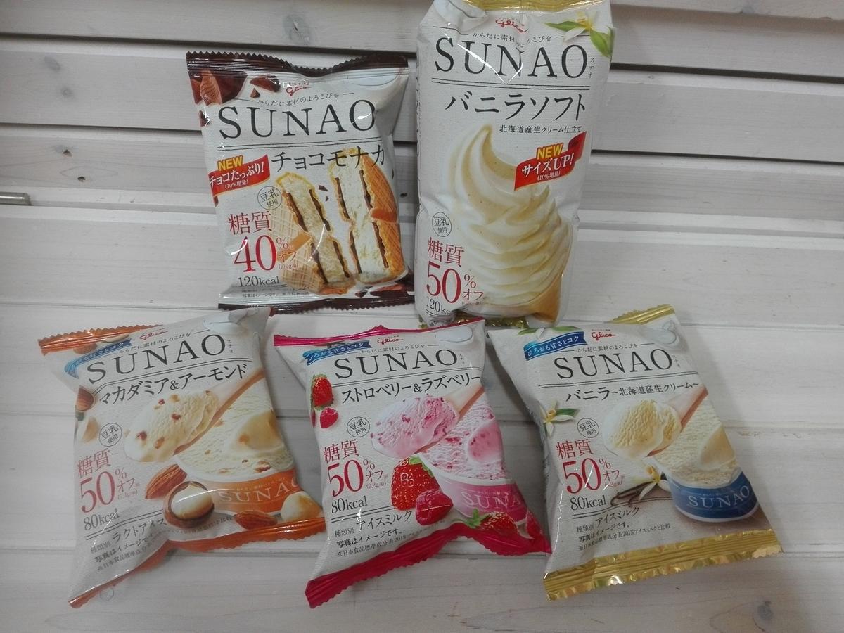 f:id:diet-hatsumo:20200803002819j:plain