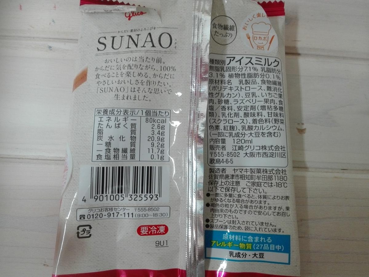 f:id:diet-hatsumo:20200803004127j:plain
