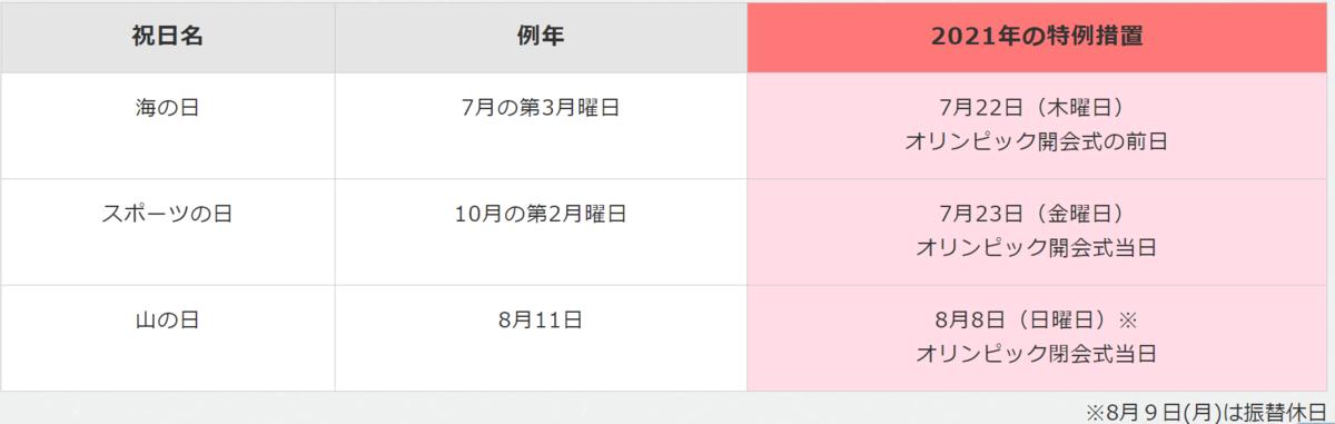 f:id:diet-hatsumo:20210625030524p:plain