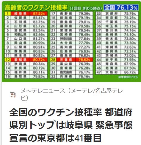 f:id:diet-hatsumo:20210713011820p:plain